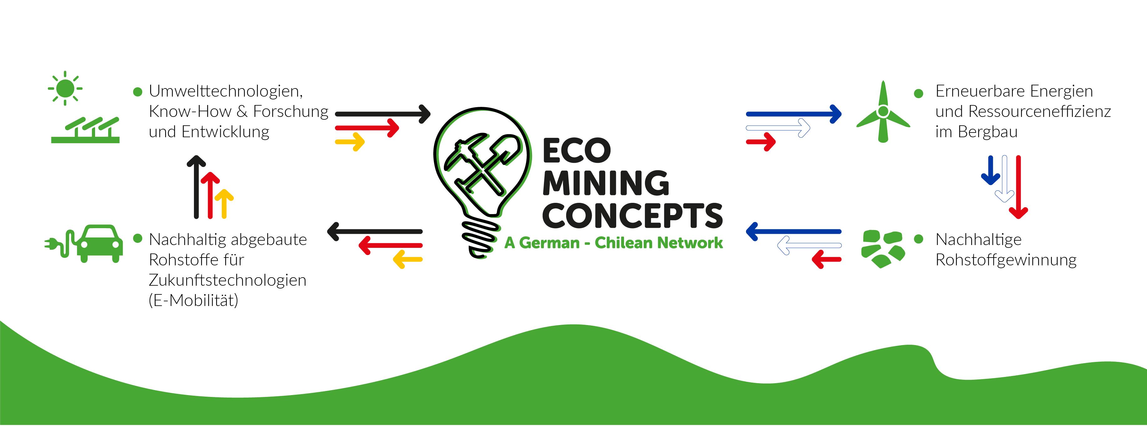 eco-mining-proyects-el-proyecto-de