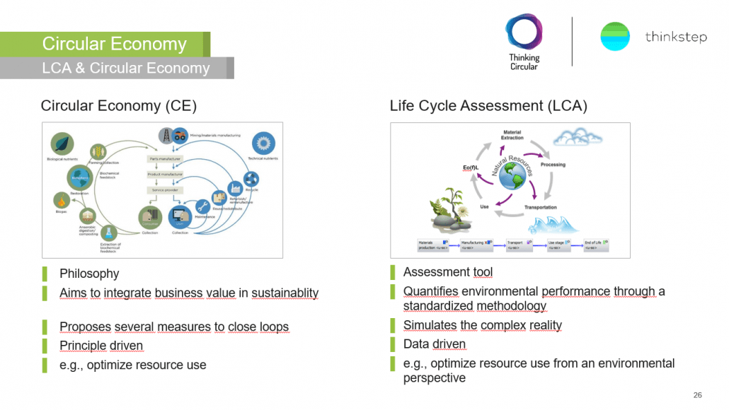 economia circular - life cycle assessment (LCA)